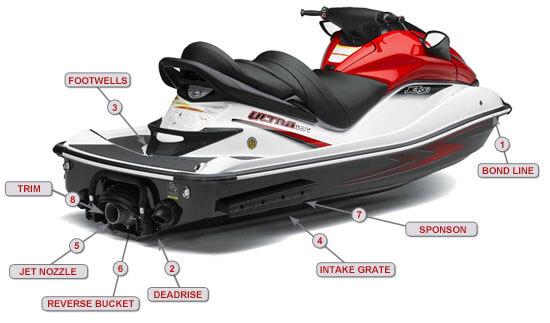 Jet Ski Components